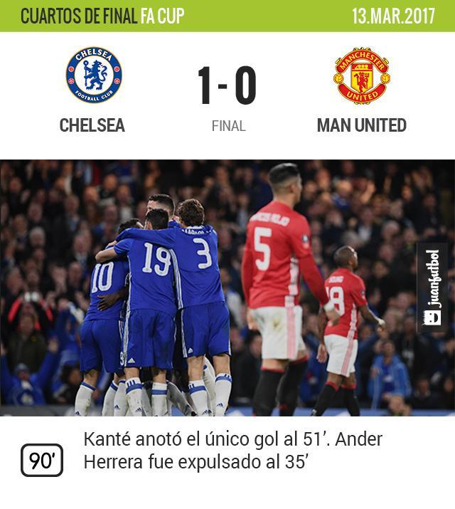 Chelsea gana y elimina al United