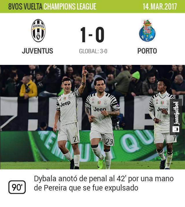 Juventus ganó al Porto