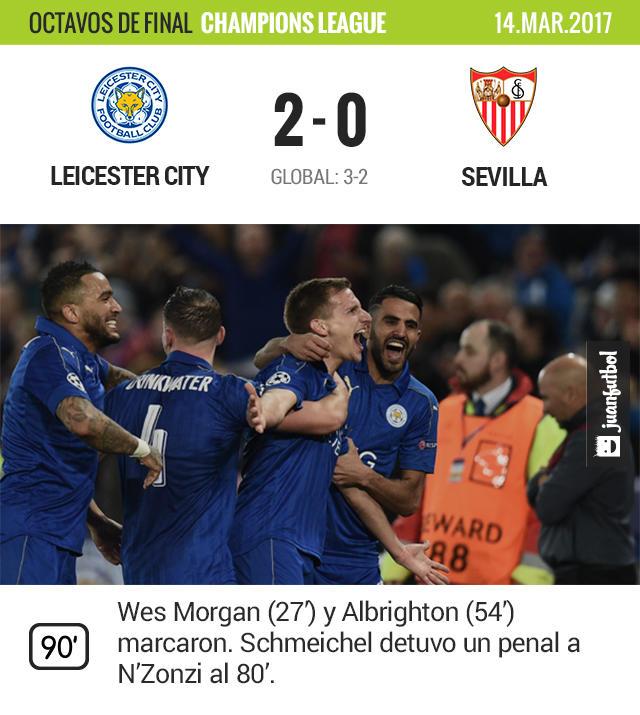 Leicester venció 2-0 a Sevilla (3-2 global) y ya está en cuartos de final de Champions