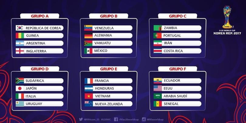 Así quedaron los grupos del mundial Sub-20