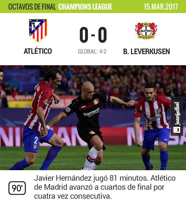 Atlético cumplió con el trámite y echó al Leverkusen