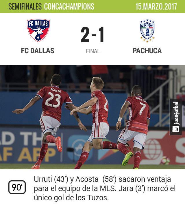 Pachuca abrió el marcador, pero Dallas dio la vuelta