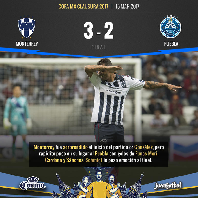 Monterrey sufrió un poco pero pasó sobre Puebla y ya es semifinalista