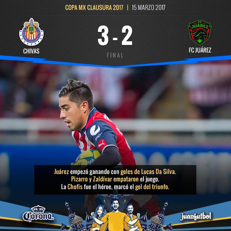 Chivas va contra Rayados en las semis