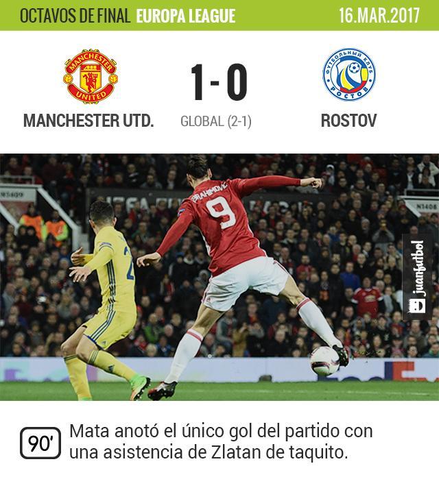El Manchester United clasifica a cuartos de la Europa