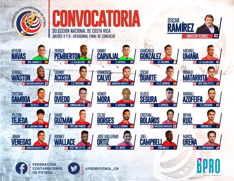 Esta es la convocatoria de Costa Rica para el juego de eliminatoria contra México
