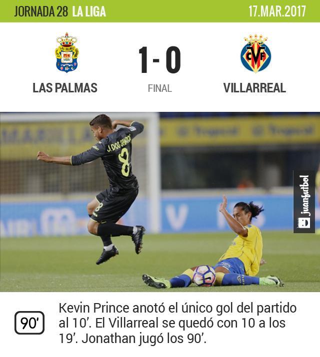 Ni con el #JonaPower de su lado... perdió el Villarreal