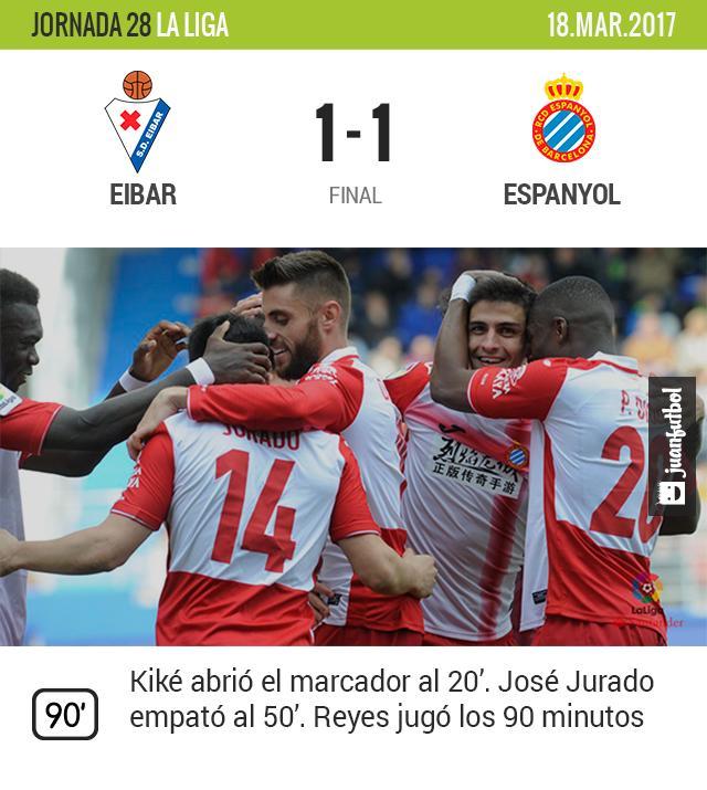 Espanyol empató