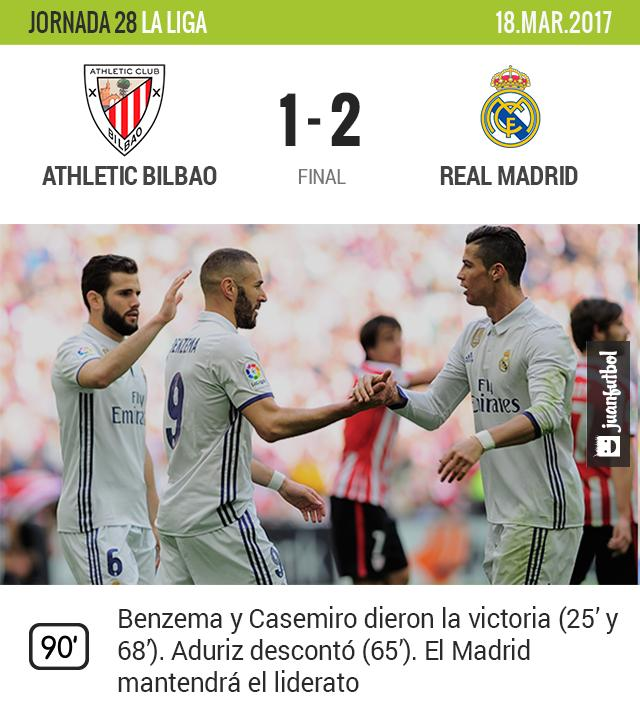 Real Madrid gana al Bilbao