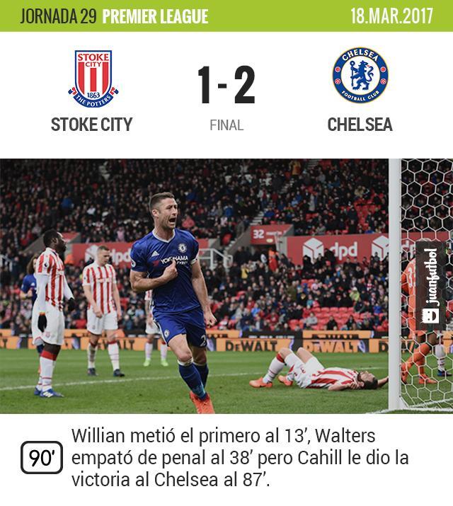 Cahill le da los tres puntos al Chelsea