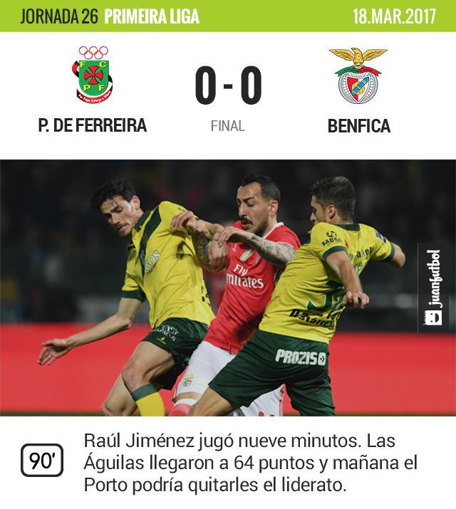 Benfica dejó ir puntos importantes ante Paços de Ferreira