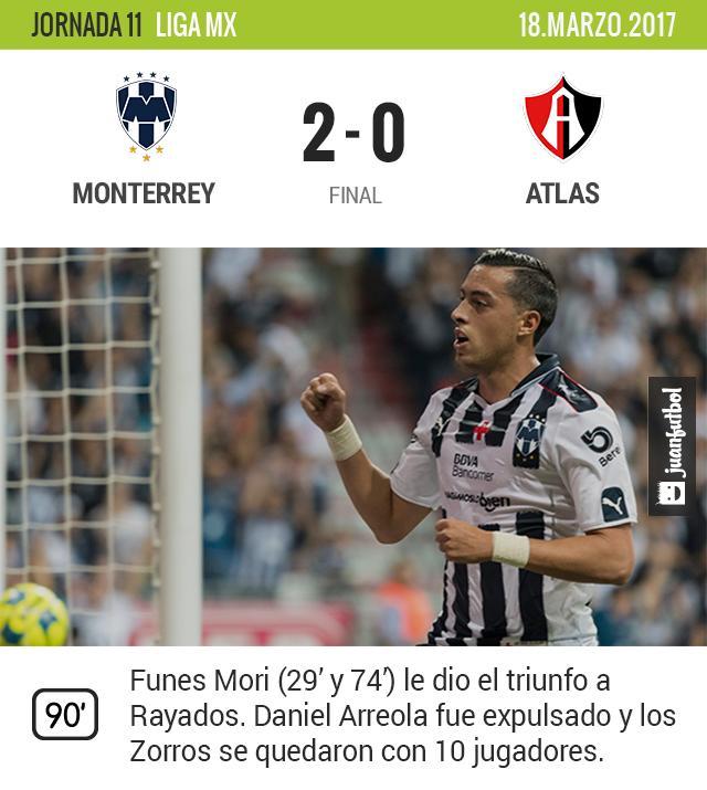 Funes Mori marcó los dos goles