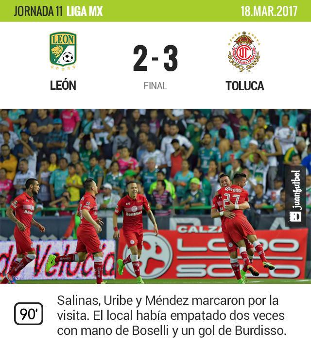 Toluca le pegó 3-2 a León en el Nou Camp