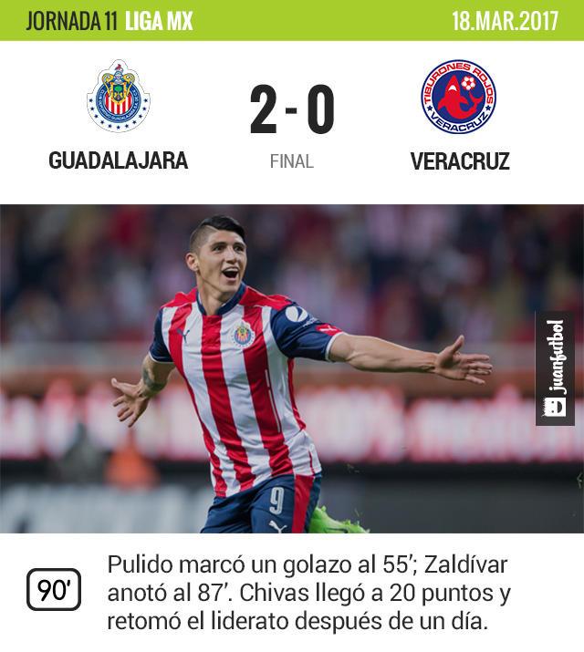 Chivas venció 2-0 al Veracruz y sigue en la cima