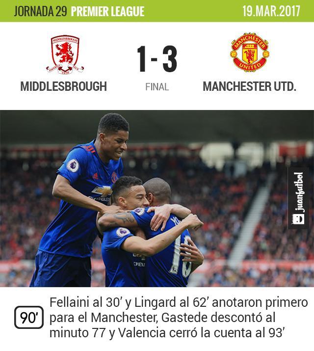Manchester United gana de visita