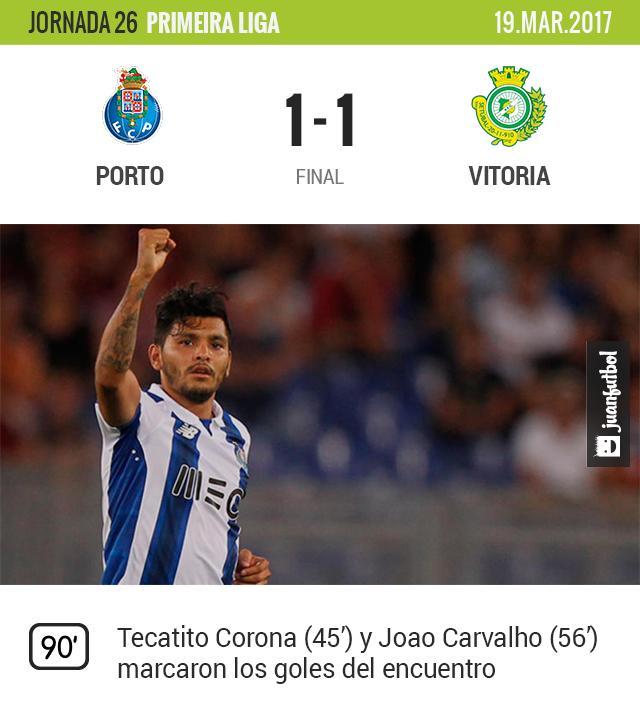 Porto empató contra el Vitoria
