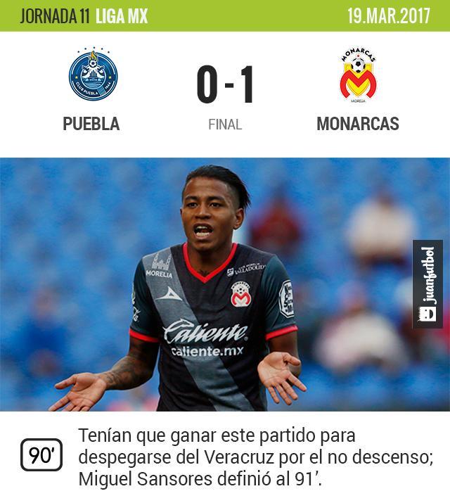 Los últimos diez minutos, Puebla jugó con un hombre de menos.