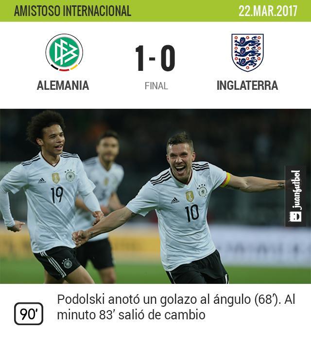 Alemania vence a Inglaterra