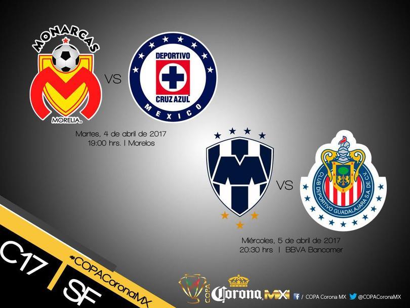 Horarios para las semifinales de la Copa Corona MX