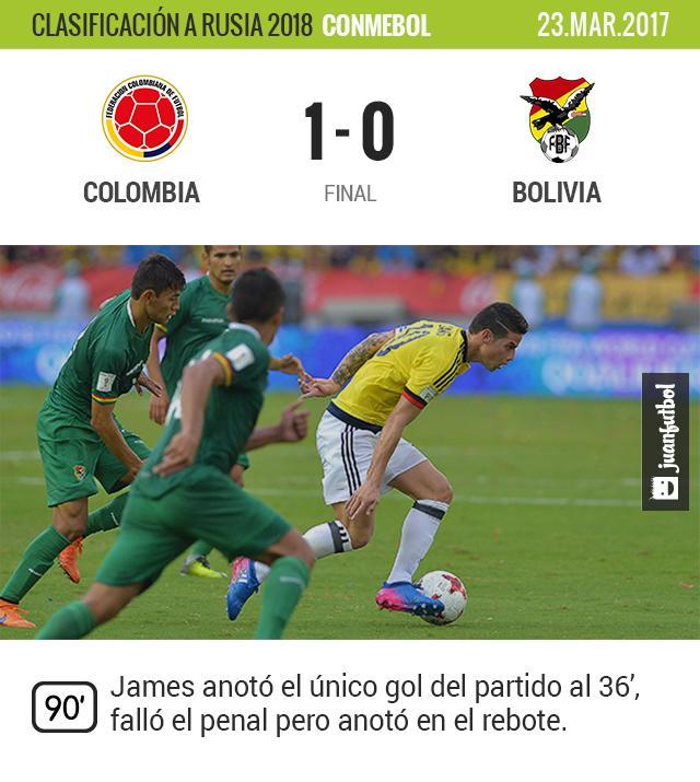 Colombia le gana a Bolivia a penitas