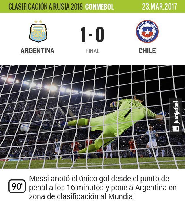 Argentina le gana a Chile con gol de Messi