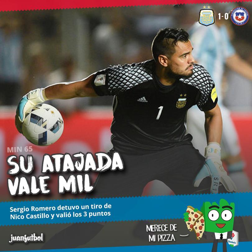 Romero salvó a Argentina