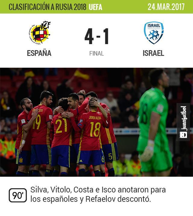 España le gana a Israel en casa
