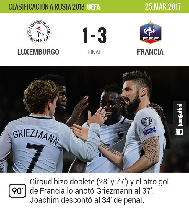 Francia gana de visita