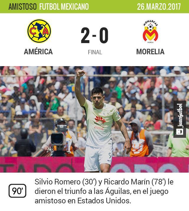 El futbol mexicano no para ni en Fecha FIFA