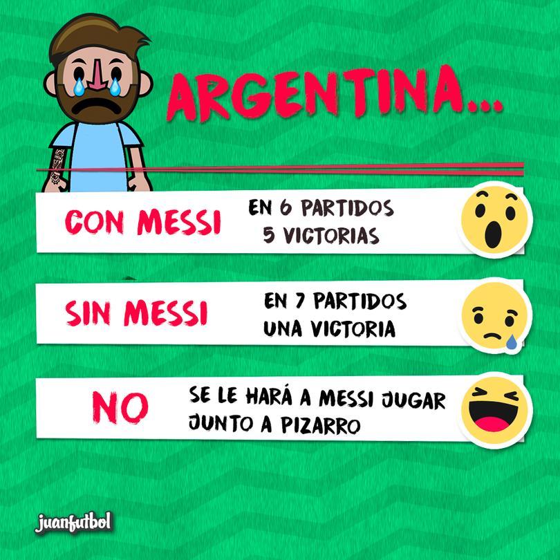 Messi se perderá cuatro partidos con Argentina.