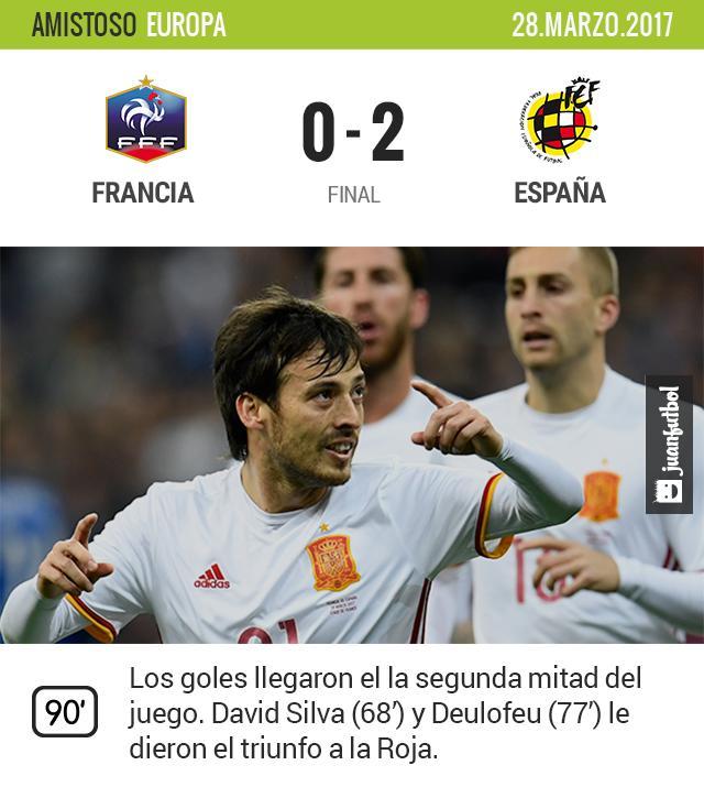 Triunfo amistoso de España contra Francia