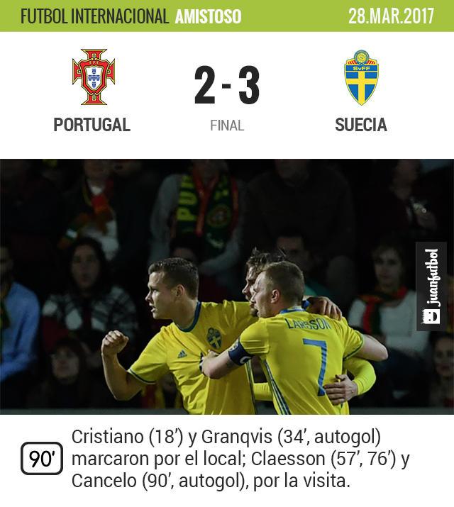 Suecia venció a Portugal en Madeira
