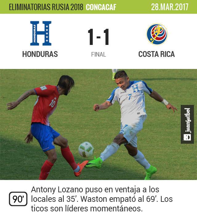 Costa Rica sacó un punto de San Pedro Sula