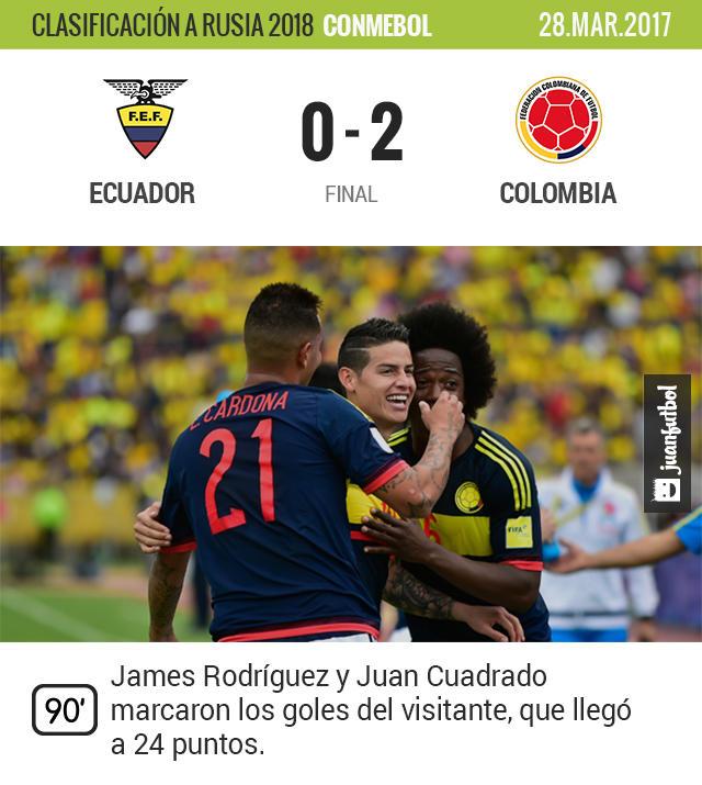 James y Cuadrado dieron la victoria a Colombia sobre Ecuador