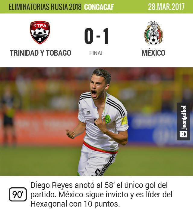 México venció por la mínima a Trinidad y Tobago