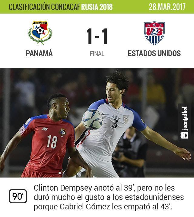 Hasta esta fecha, Panamá estaría en tercer lugar del hexagonal final.