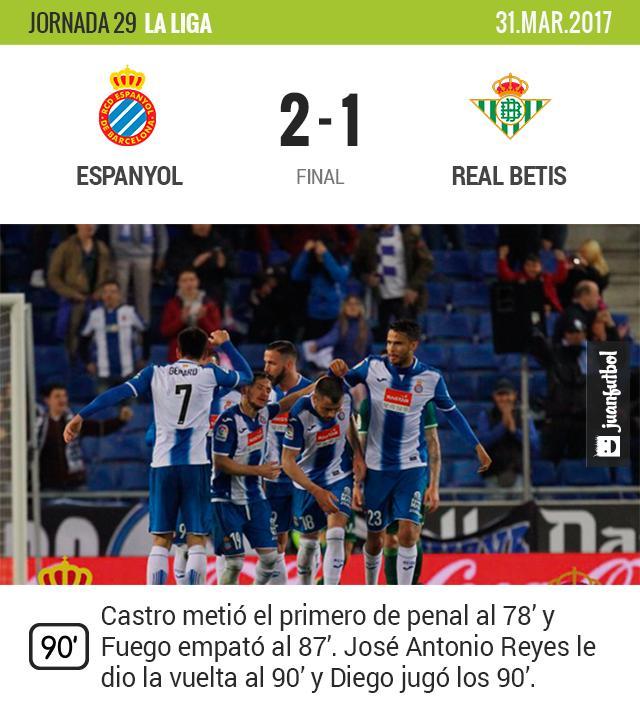 El Espanyol le ganó al Real Betis