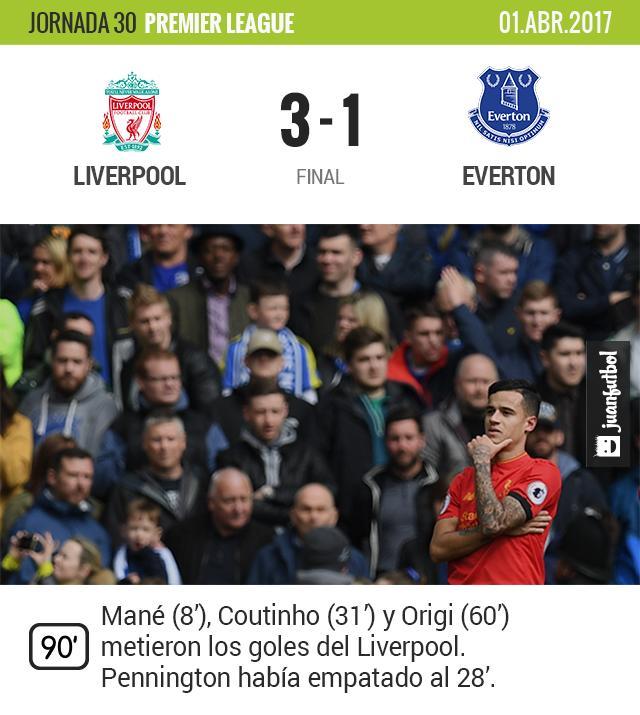 Liverpool le gana el clásico al Everton