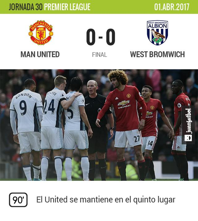 Manchester United empató con el WBA