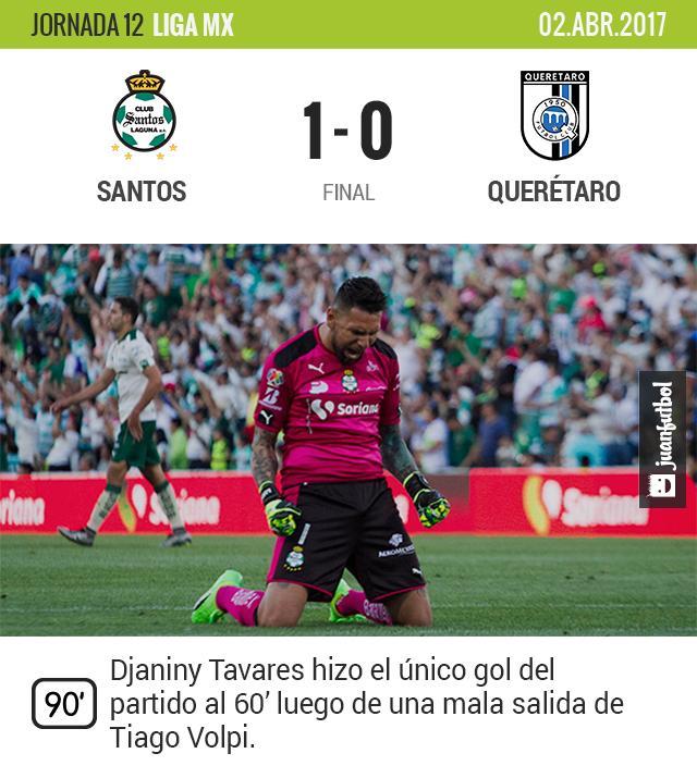 Santos se cuela a la octava posición en la Tabla General