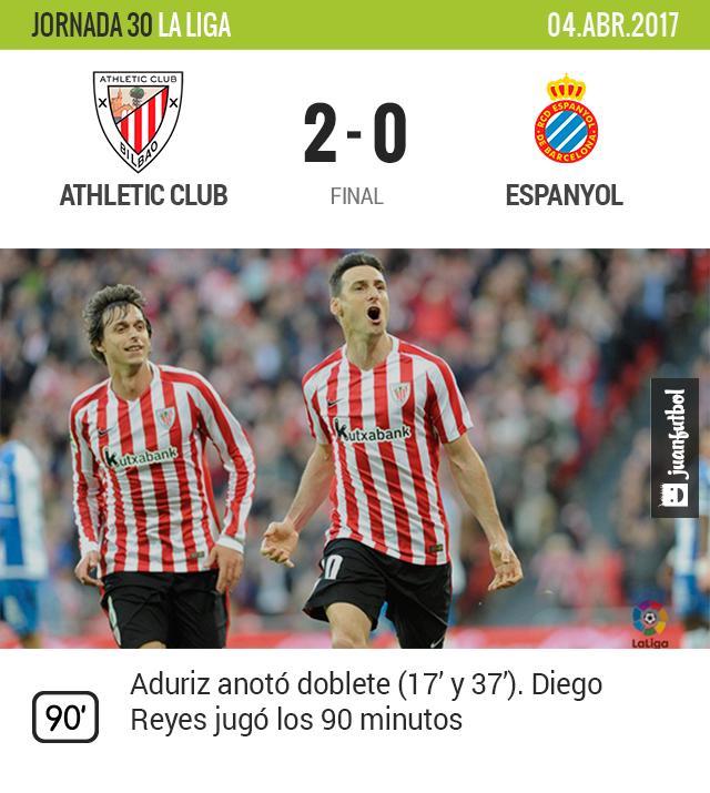 Athletic venció al Espanyol