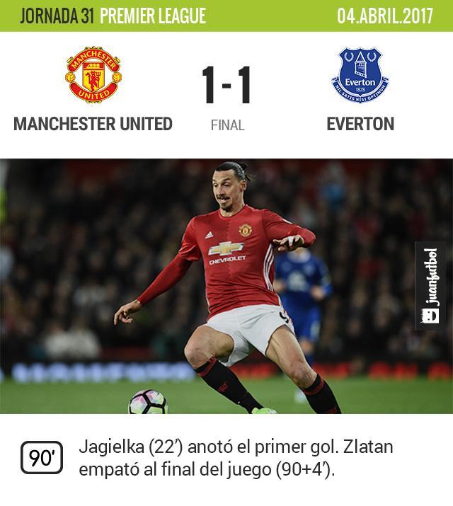 Empataron el Manchester United y el Everton