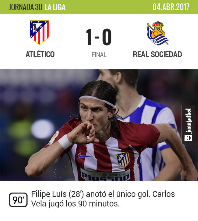 Real Sociedad cayó por la mínima contra el Atlético