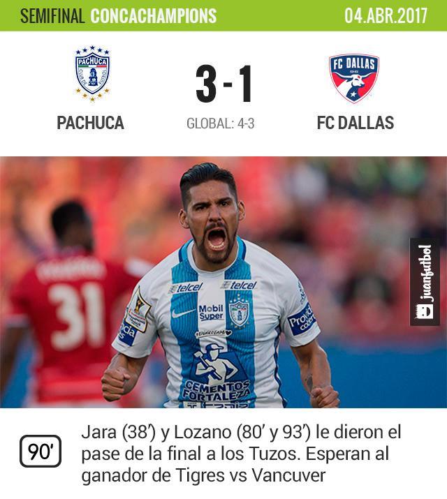Pachuca es finalista de la Concachampions.