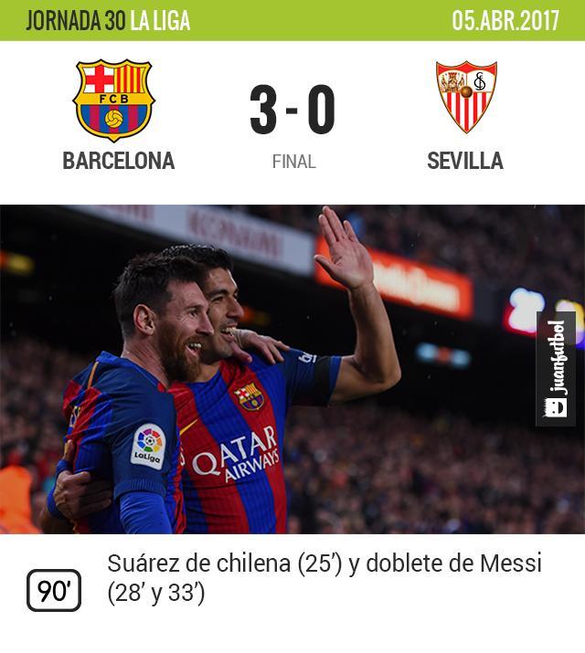 Barcelona golea al Sevilla