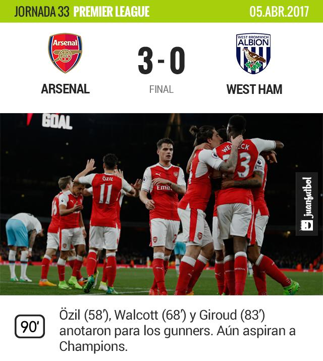 Arsenal le gana 3-0 al West Ham.
