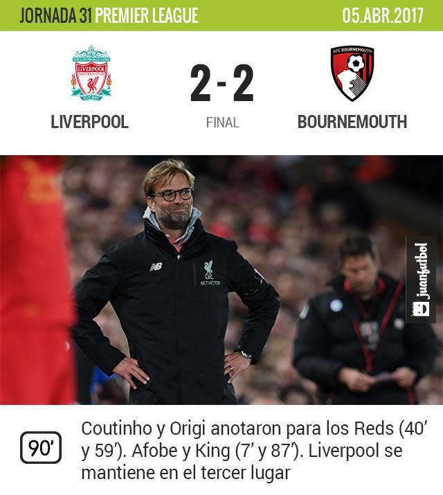 Liverpool empató