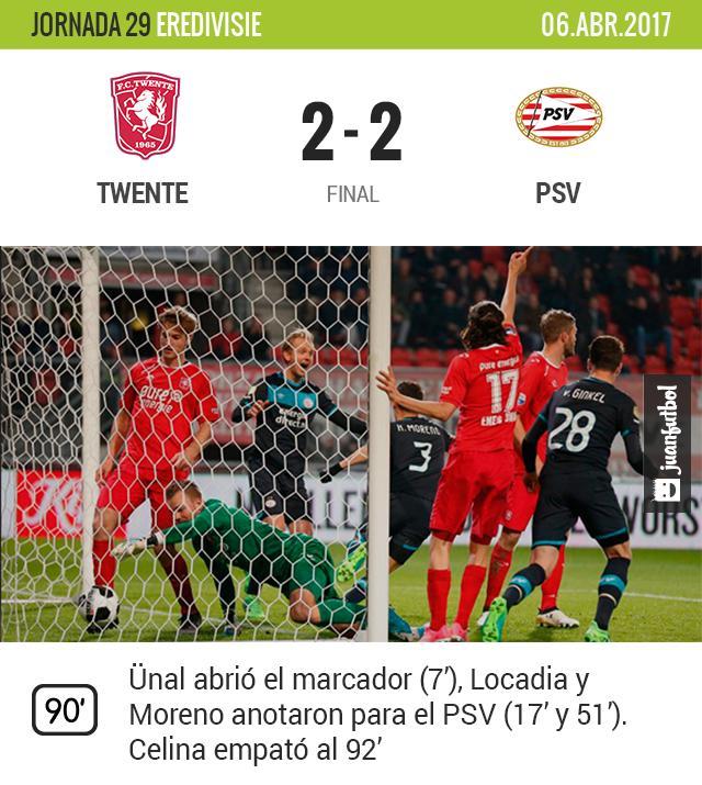 PSV empató contra el Twente