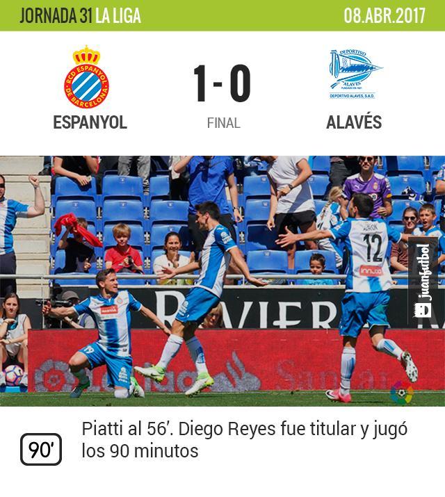 Espanyol ganó