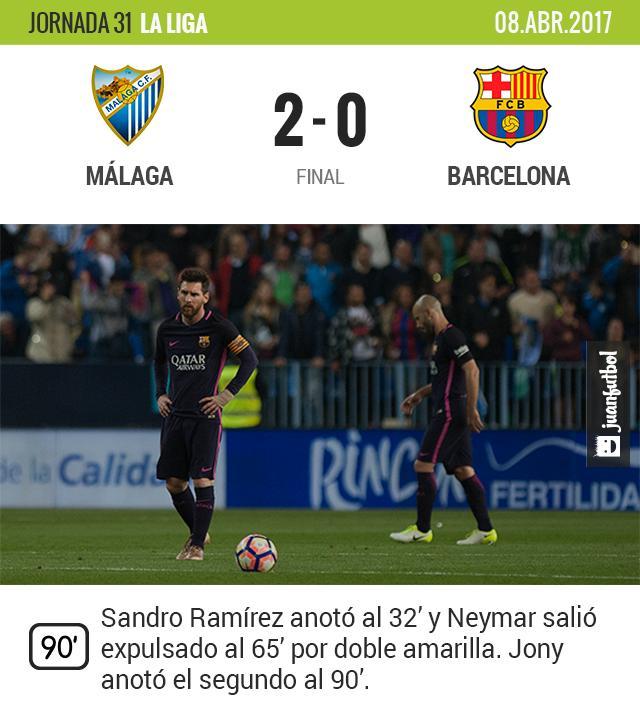 El Barcelona pierde en Málaga y le deja La Liga al Madrid